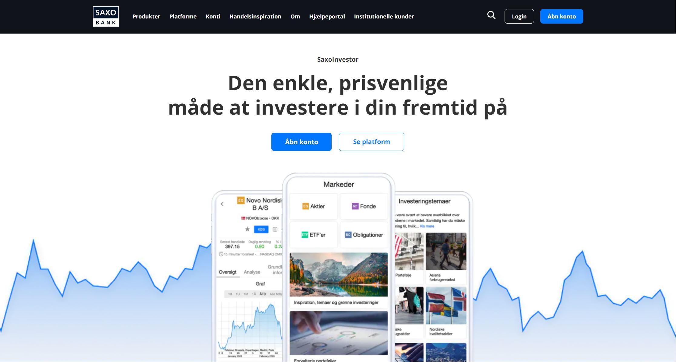 SaxoInvestor Opret Konto
