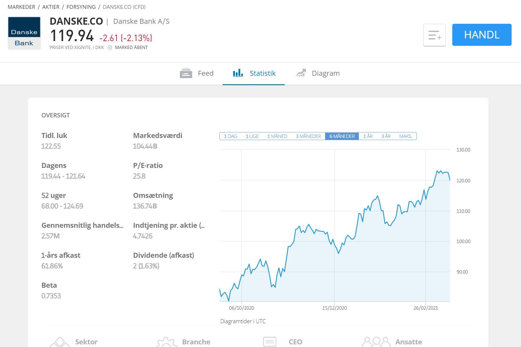 Danske Bank statistik, danske bank aktie, danske aktier
