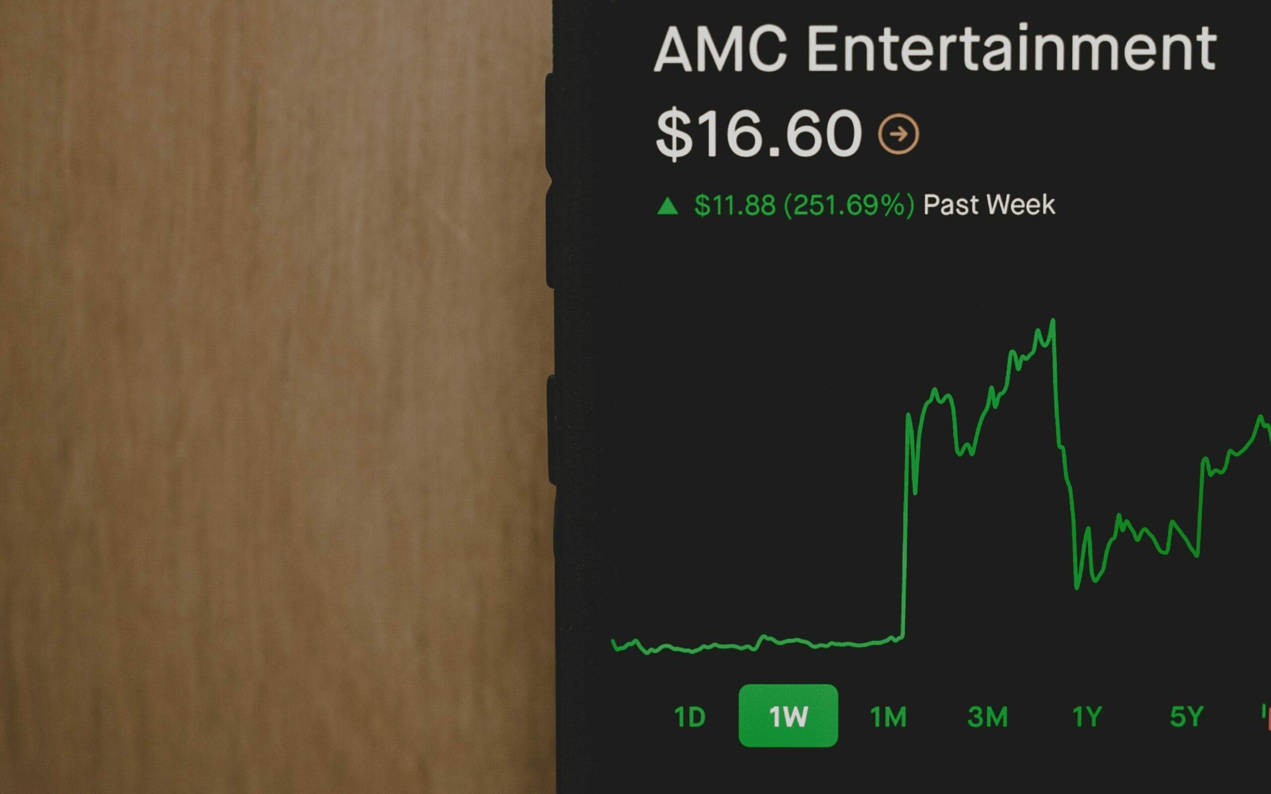 AMC aktie
